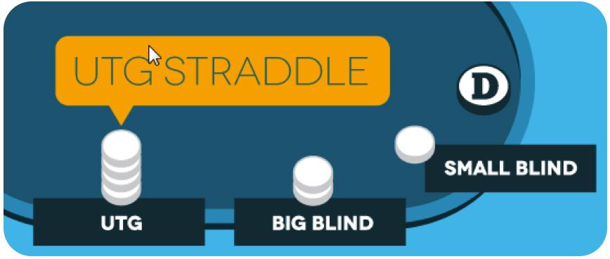 Schema de la défense des blindes