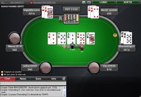 table pokerstars : pour jouer au poker