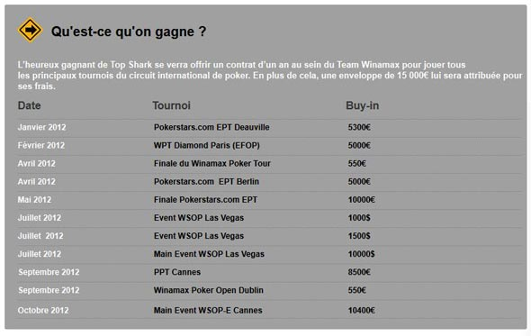 recrutement winamax promotion top shark